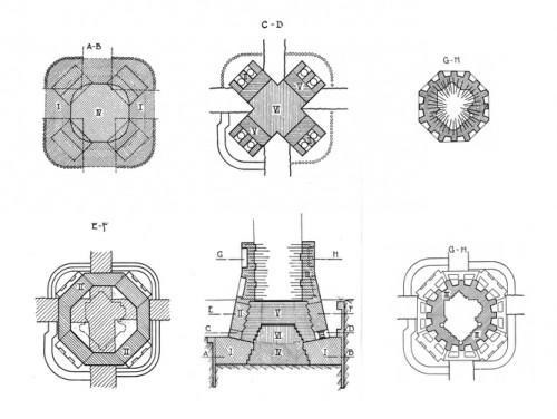 Croquis schématique des travaux de reprise des fondations du pilier de la tour (Fondation de l'Œuvre Notre-Dame, Strasbourg)
